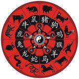 Wood ox horoscope 2021