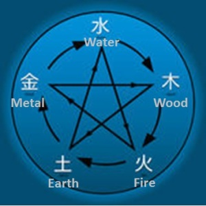 five-chinese-elements-compatibility-chart