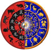 Numerology horoscope 2018 picture 1