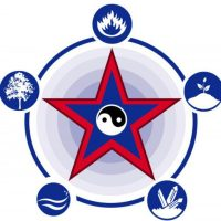 Chinese and Western Astrology   Zodiac Sign Compatibility